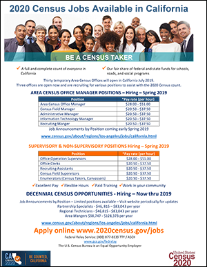 U.S. Census Bureau is Recruiting